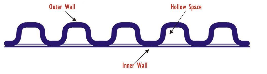 diagram-1054x292